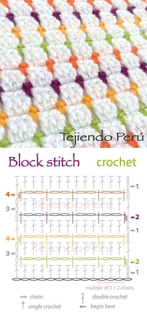 Free Pattern - Crochet Modern   Afgano crochet   Pinterest   Manta ...