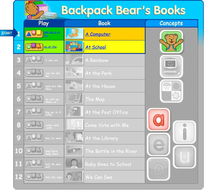 backpack bears books - Starfall Printable Books