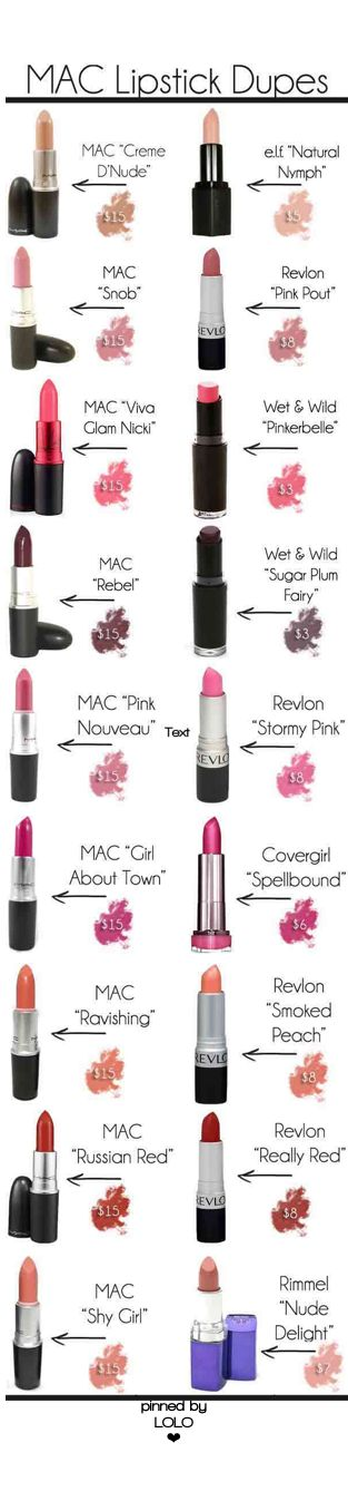 MAC Lipstick Dupes   LOLO❤