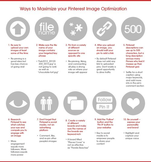 Nice collection of Pinterest resources. You'll find them all on my How To Use Pinterest board but I would agree this is a good selection. May 28, 2012.