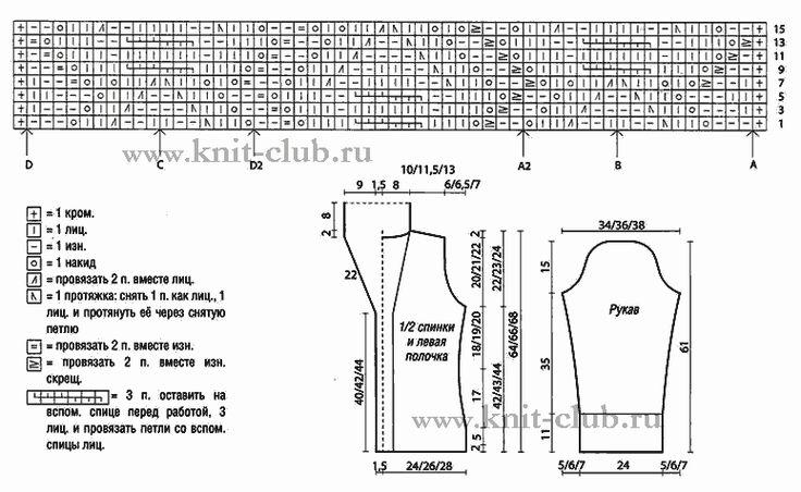 Схема вязания малиновой кофты для полных!