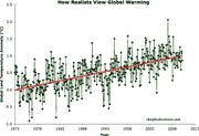 Arguments from Global Warming Skeptics and what the science really says