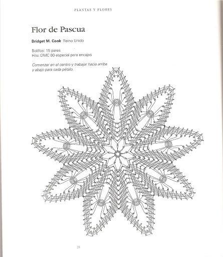 Motivos encaje bolillos flores - isamamo - Álbumes web de Picasa