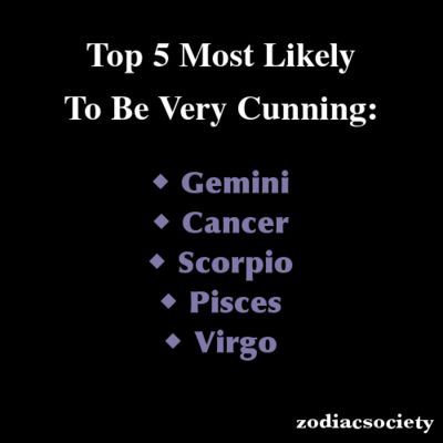 Zodiac Signs: Top 5 Most Likely To Be Very Cunning