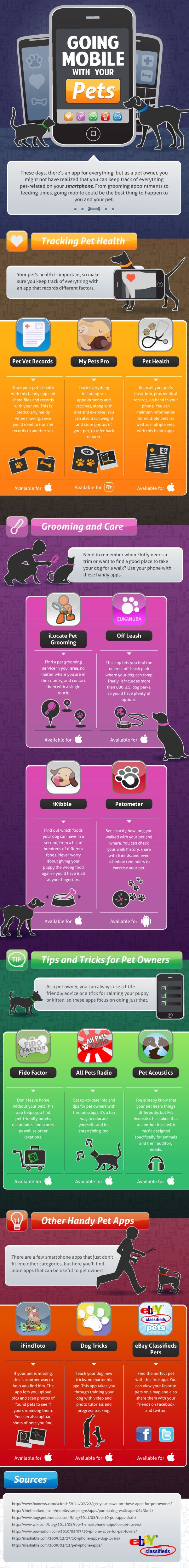 Going Mobile With Your Pets [INFOGRAPHIC]