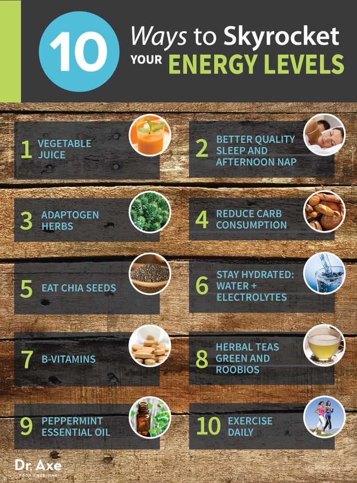 Exhausted? 10 Natural Ways to Boost Energy Levels – Dr. Josh Axe