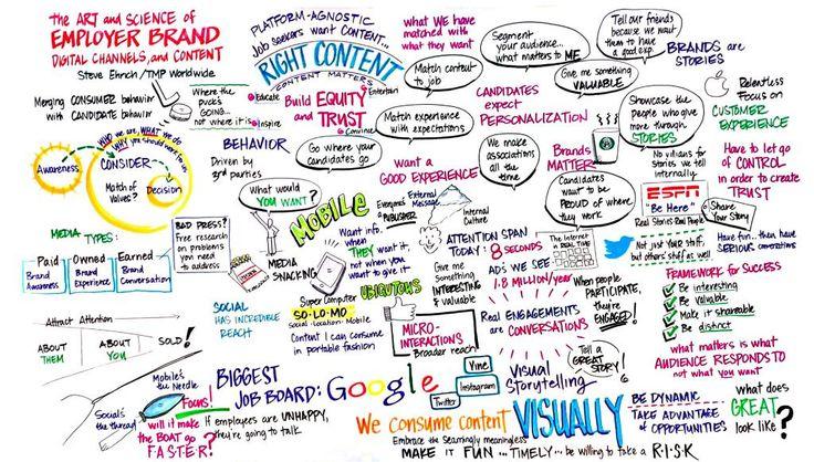 Steven Z. Ehrlich (Total AvGeek) on Employer branding