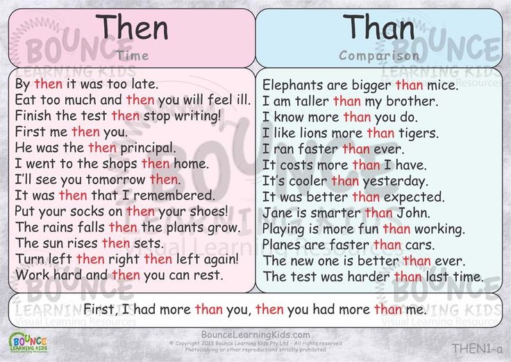 Than And Then Worksheet Delibertad – Than Vs then Worksheet