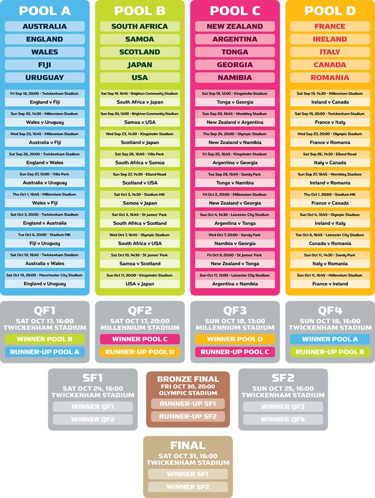 rugby world cup schedule - photo #11