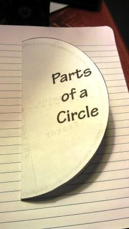 The Math Magazine: Circle Circumference Diameter Radius Foldable Interactive Notebook G-C.2, 7.G.4