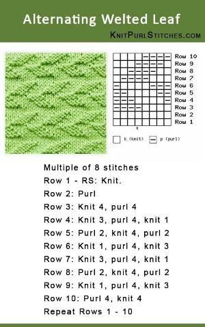 Como tricotar o ponto de folha soldada alternada. Padrão inclui instruções escritas ...