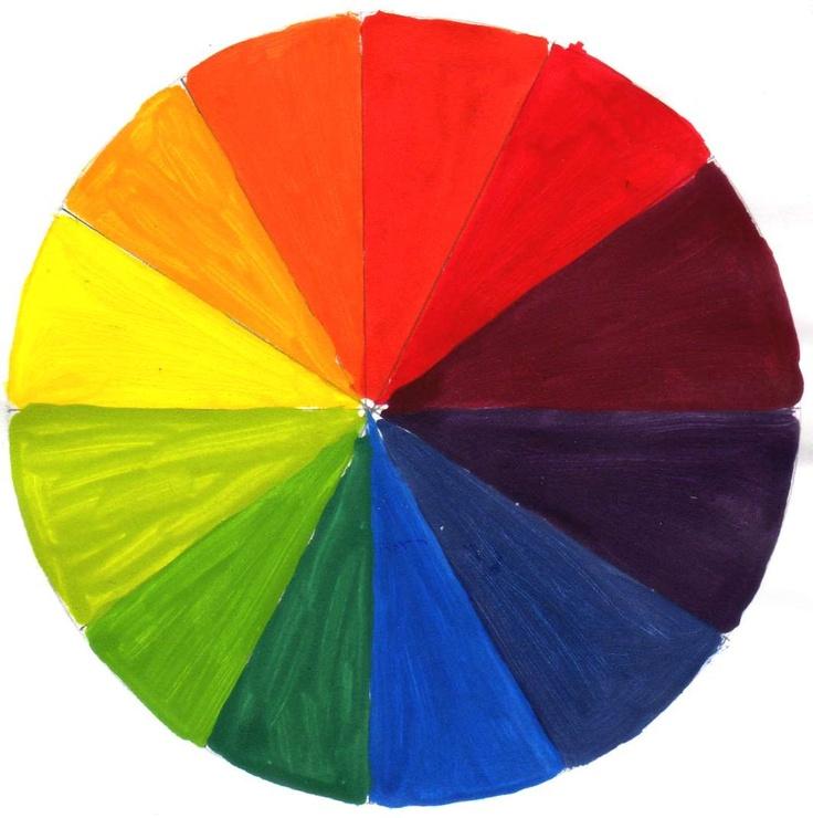 Resultados de la Búsqueda de imágenes de Google de http://armandocarrillo.files.wordpress.com/2010/12/circulo-cromatico1.jpg