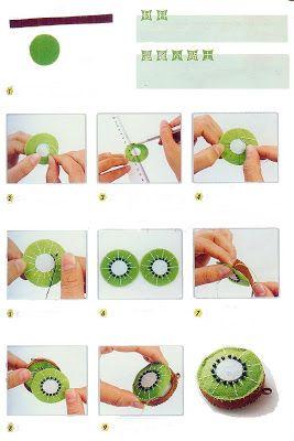 Kiwi fruit tutorial