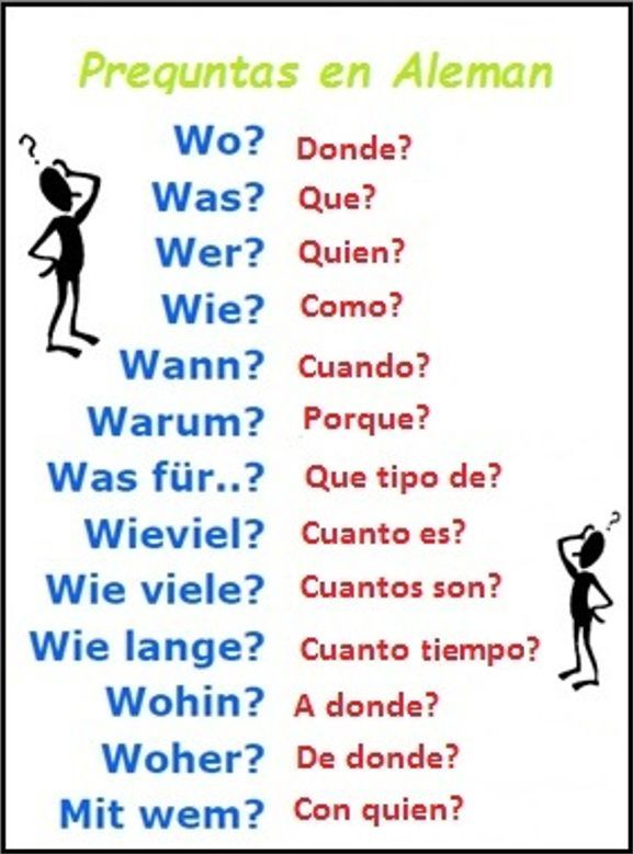 How To Learn Spanish The Greetings Learn German German