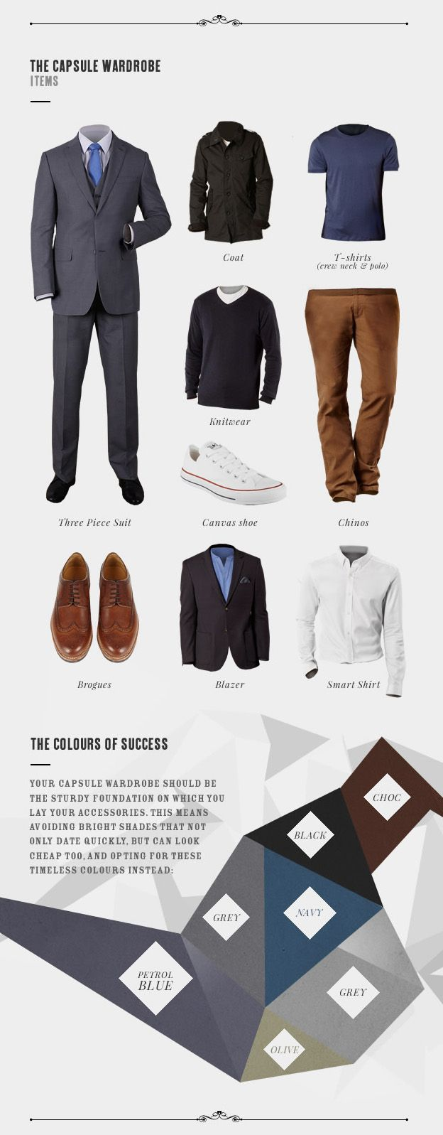 A Capsule Wardrobe for Men @William Rueger-Millegan