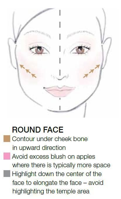 I pin this one as well, for the simplicity of explanations...How to apply blush to a round face. Per Lancome