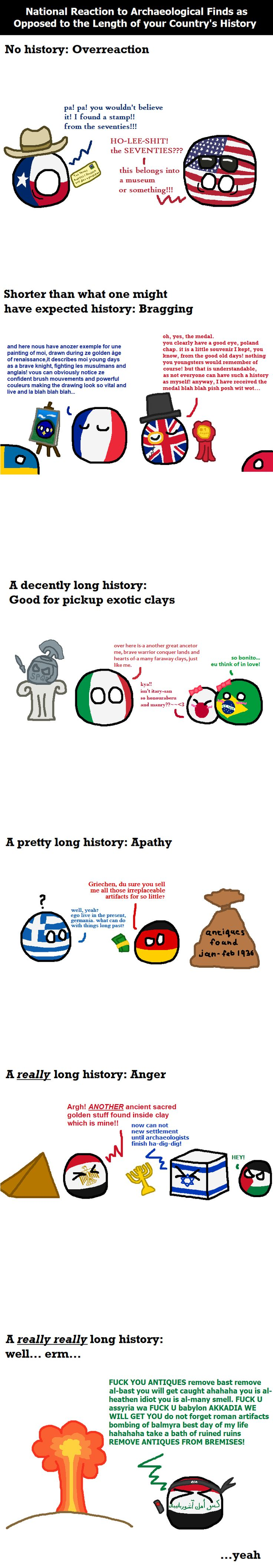 National Reaction to Archaeological Finds as Opposed to the Length of your Countrys History | Polandballs Countryballs