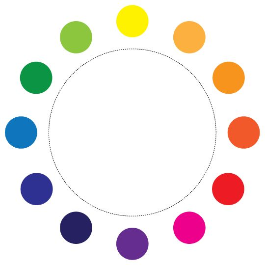 This guide to the color wheel from Apartment Therapy is designed to help decorate your home.  Experiment with the same principles in all of your creative endeavors! #color #decorate #party