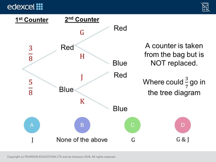 Tree Diagrams (Foundation/Higher): GCSE Maths Question of the Week on Mr Barton Maths