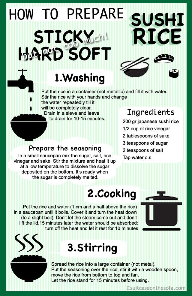 How to prepare Sushi Rice / Japanese Food Recipe Infographics