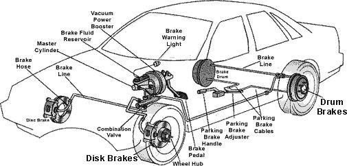 141 best car parts names images on pinterest