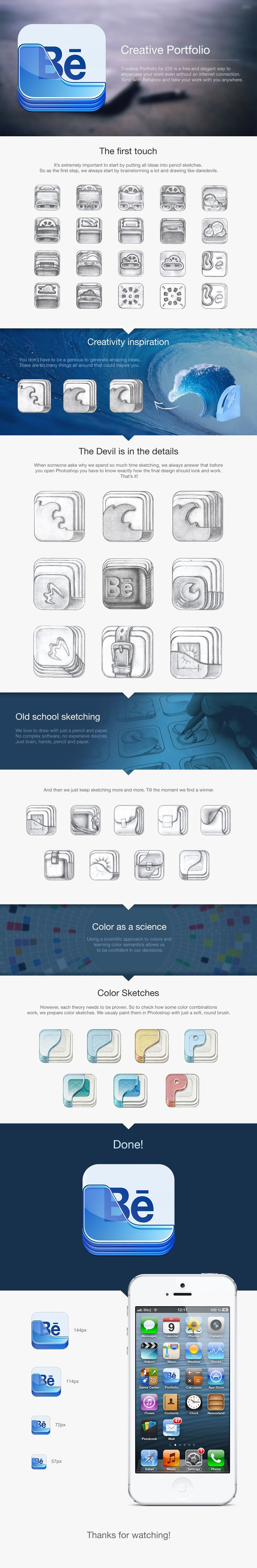 Interesting to see the progression of an app icon.  Simplicity is important. Behance Portfolio App Icon design case study