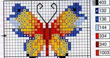 Preciosa mariposa con tonos anaranjados y con unas medidas considerables para descargar en punto de cruz.     Te dejo este link  donde po...