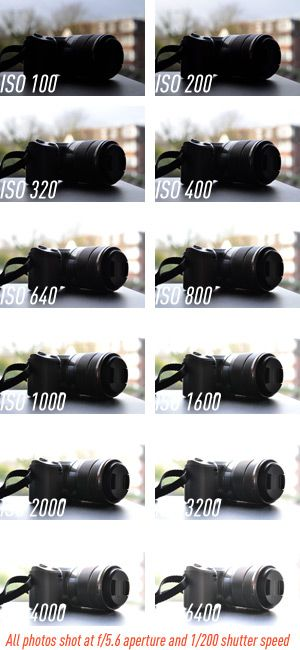 amazing guide on not only buying a camera but aperture, iso, shutter, etc.  Great picture examples!