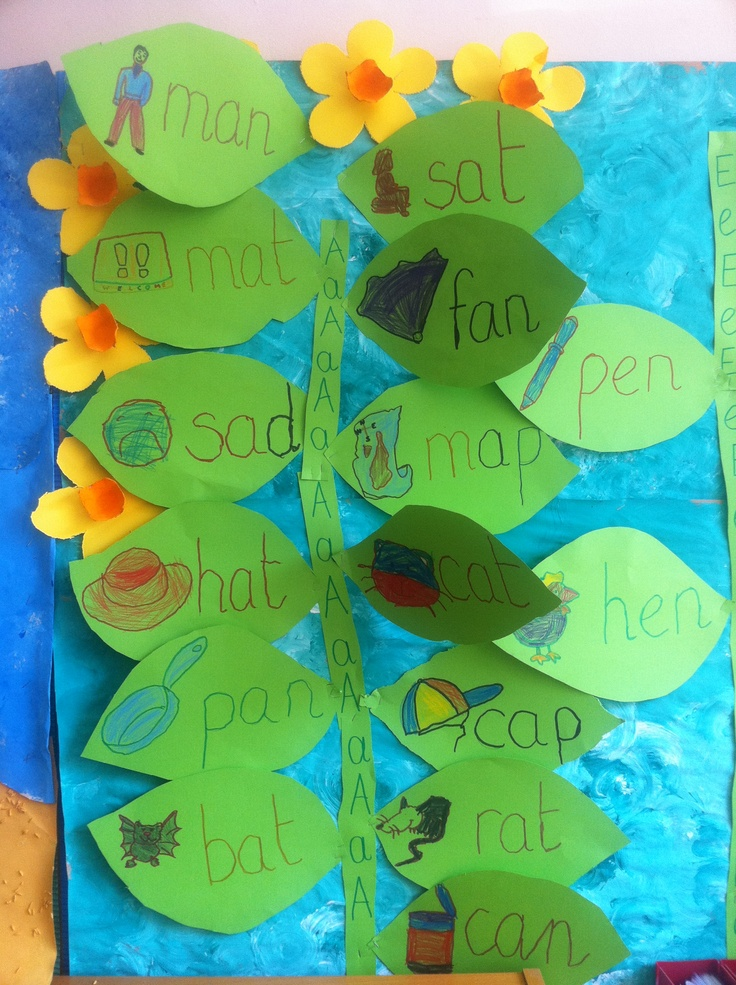 We wrote CVC words on leaves and illustrate them- We made 5beanstalks, one for each CVC family A-E-I-O-U. It encourages pupils reading and understanding words (for non native speakers).