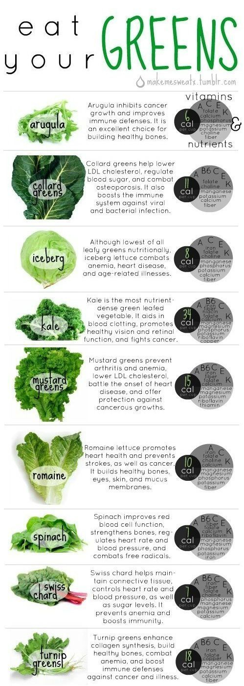 Your Basic Guide to Green Veggies (Infographic)