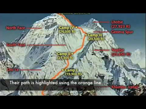 into thin air rob hall essay Free essay: into thin air: rob hall everest is an unbelievable mountain that has taken the lives of a number of the greatest climbers in history it was my.