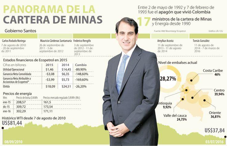 No solo los contratos de Connecta y el rumor de apagón tumbaron al Ministro de Minas
