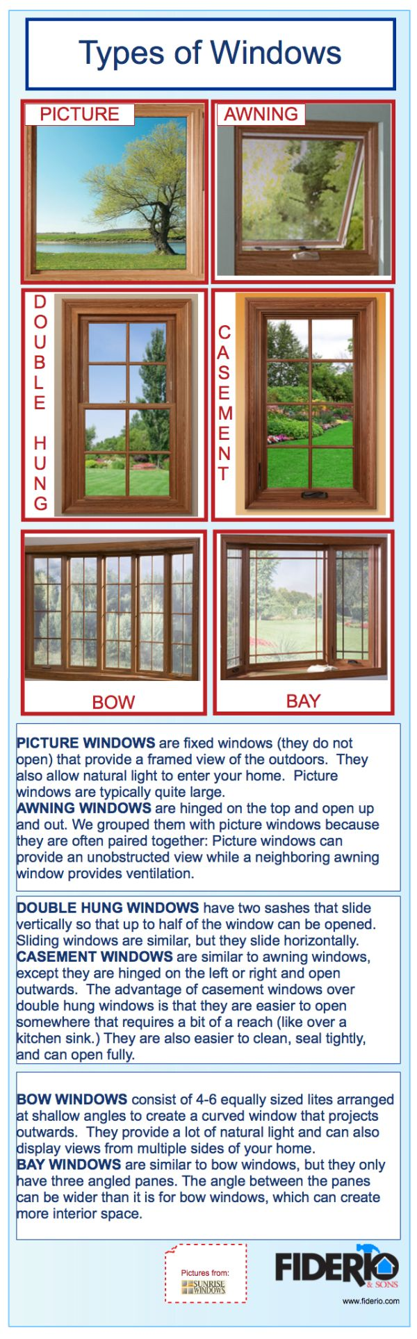 18 best windows infographics images on pinterest infographics 1types of windows resized 600 png 600 1927
