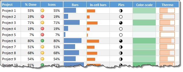 1118 best Microsoft Excel images on Pinterest Microsoft excel - excel spreadsheet gantt chart template