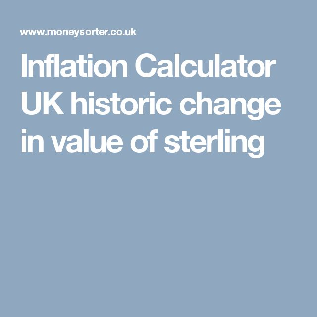 Inflation Calculator UK historic change in value of sterling