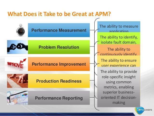 25+ unique Performance measurement ideas on Pinterest - performance evaluation