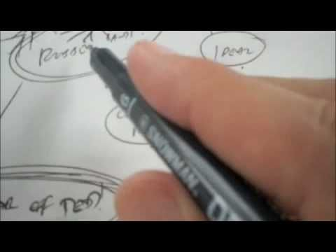 helpful video from Brian about mind mapping.  Created in Bali.