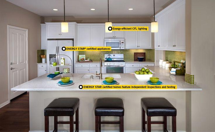 Best 25 kb homes ideas on pinterest for Efficient kitchen designs
