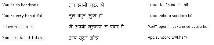 Flirting in Hindi - Learn Hindi