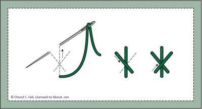 Ermine Stitch: How to Work the Ermine Stitch
