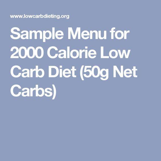 Sample Menu for 2000 Calorie Low Carb Diet (50g Net Carbs)