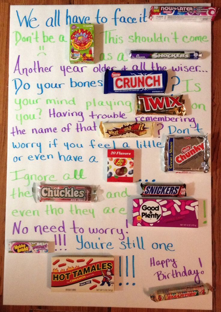 Candy bar birthday poster card