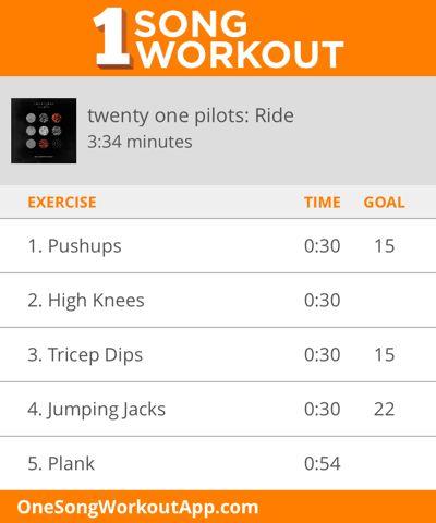 One Song Workout for Twentyone Pilots Ride #twentyonepilots #exercise #onesong #workout