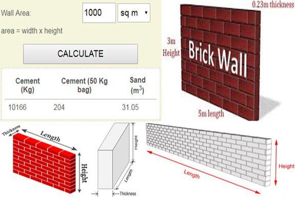 Cement Mortar Calculation Formula For Plastering Plaster Walls Plaster Cement