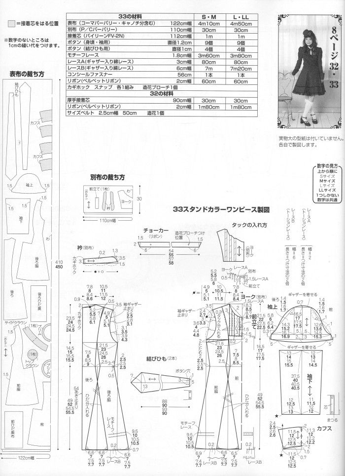 Lolita Fashion, sewing, patterns, and tutorials | Sewing Patterns ...