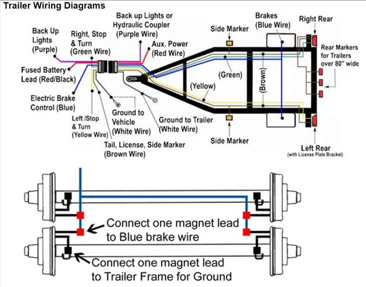 Utility Trailer Wiring Diagram from i.pinimg.com