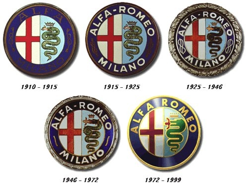"""Inicialmente se llamaba ALFA (Anónima Lombarda Fabbrica Automobili) y se cambió a Alfa Romeo cuando en 1915 se puso al frente de la compañía el ingeniero Nicola Romeo. La cruz roja sobre fondo blanco que es la bandera de Milán y la serpiente sobre fondo azul, escudo de los Visconti (familia histórica de Milán). La serpiente aparece comiéndose a una persona, posiblemente un sarraceno, simbolizando la acción en las cruzadas, siendo dicha figura la de un infiel que es """"devorado"""" por el bien."""