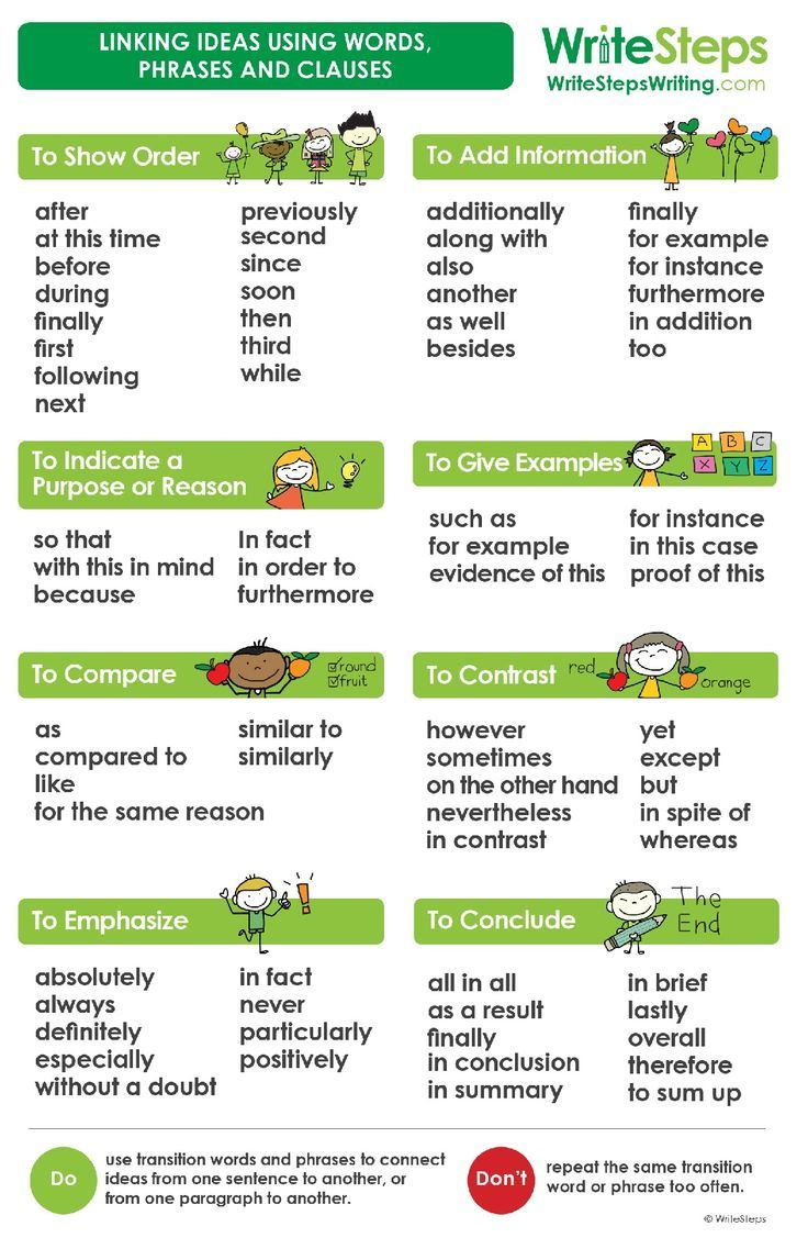 Do your students sometimes struggle with transition words and phrases? This poster is a useful tool that will help them link their ideas with words, phrases and clauses. Hang it in your classroom so your students can refer to it during their writing.