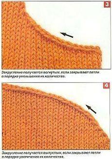 Вывязывание рукава спицами.7 способов +советы.