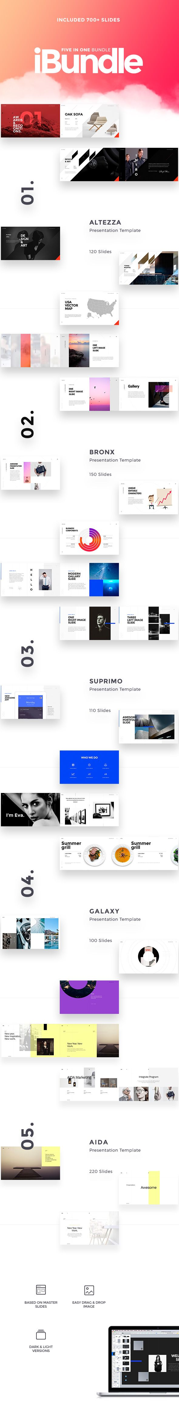 iBundle - 5 in 1 PowerPoint Templates - Creative PowerPoint Templates